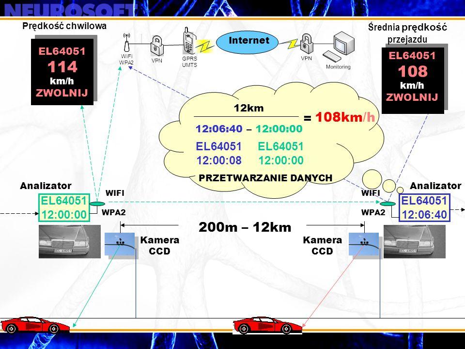 Prędkość chwilowa Średnia prędkość. przejazdu. Internet. EL64051. 114. km/h. ZWOLNIJ. EL64051.