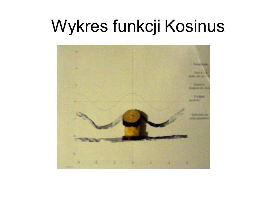 Wykres funkcji Kosinus