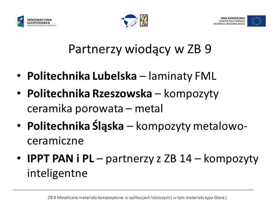 Partnerzy wiodący w ZB 9 Politechnika Lubelska – laminaty FML