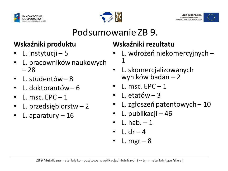 Podsumowanie ZB 9. Wskaźniki produktu L. instytucji – 5