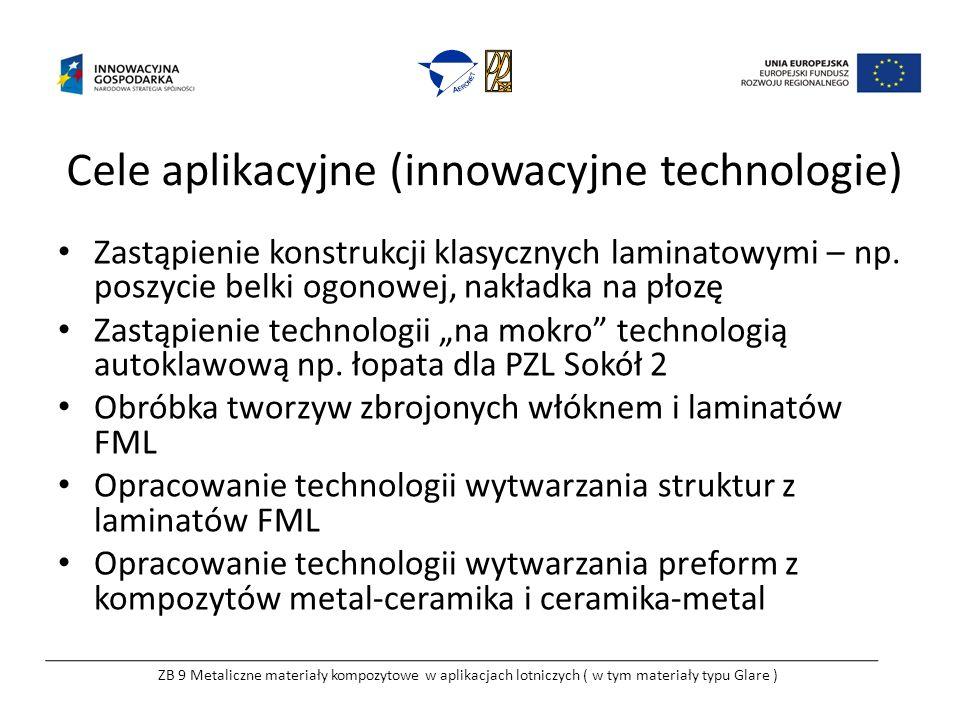 Cele aplikacyjne (innowacyjne technologie)
