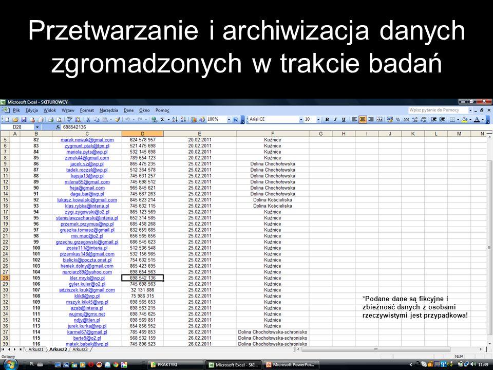 Przetwarzanie i archiwizacja danych zgromadzonych w trakcie badań