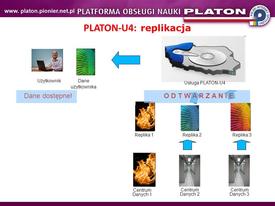 PLATON-U4: replikacja Dane dostępne! O D T W A R Z A N I E Użytkownik