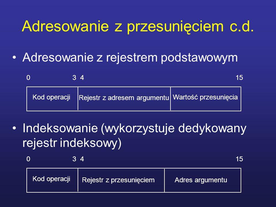 Adresowanie z przesunięciem c.d.