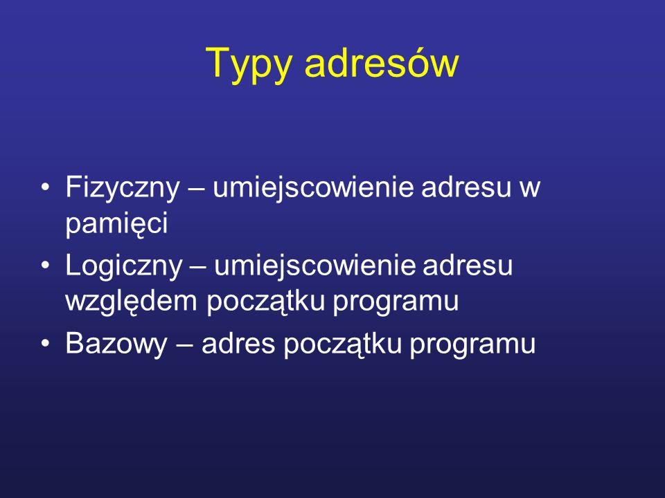 Typy adresów Fizyczny – umiejscowienie adresu w pamięci