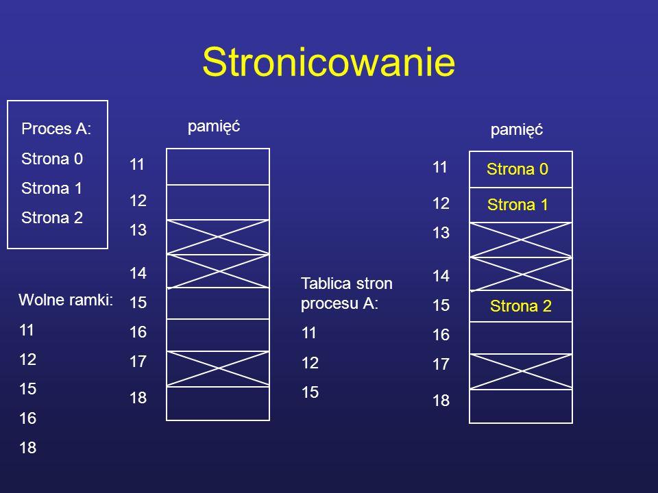 Stronicowanie Proces A: pamięć pamięć Strona 0 Strona 1 11 Strona 2 11