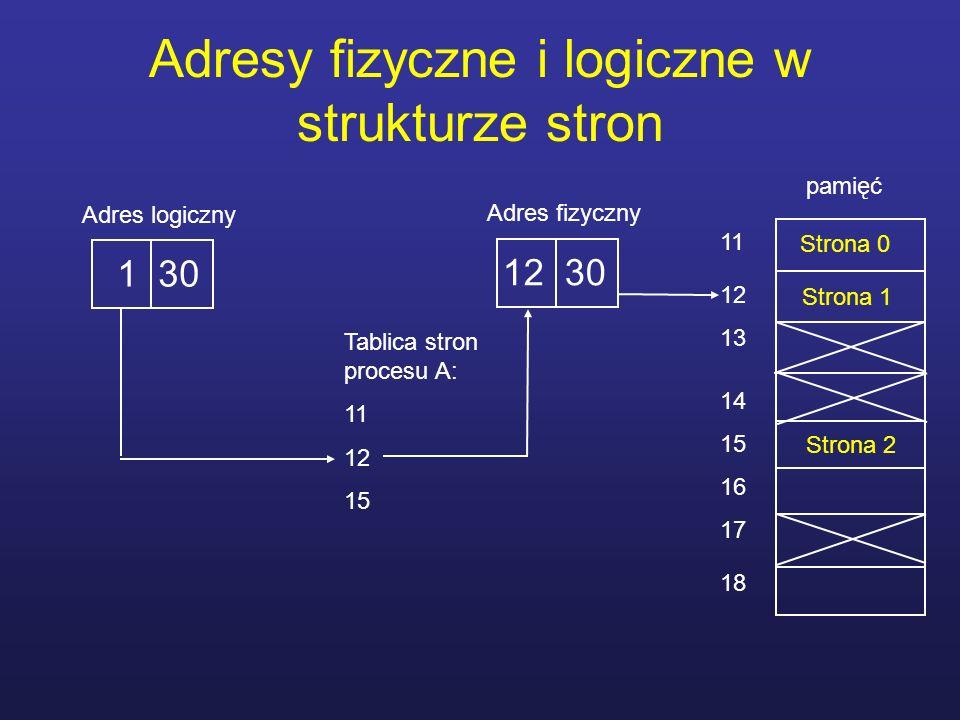 Adresy fizyczne i logiczne w strukturze stron