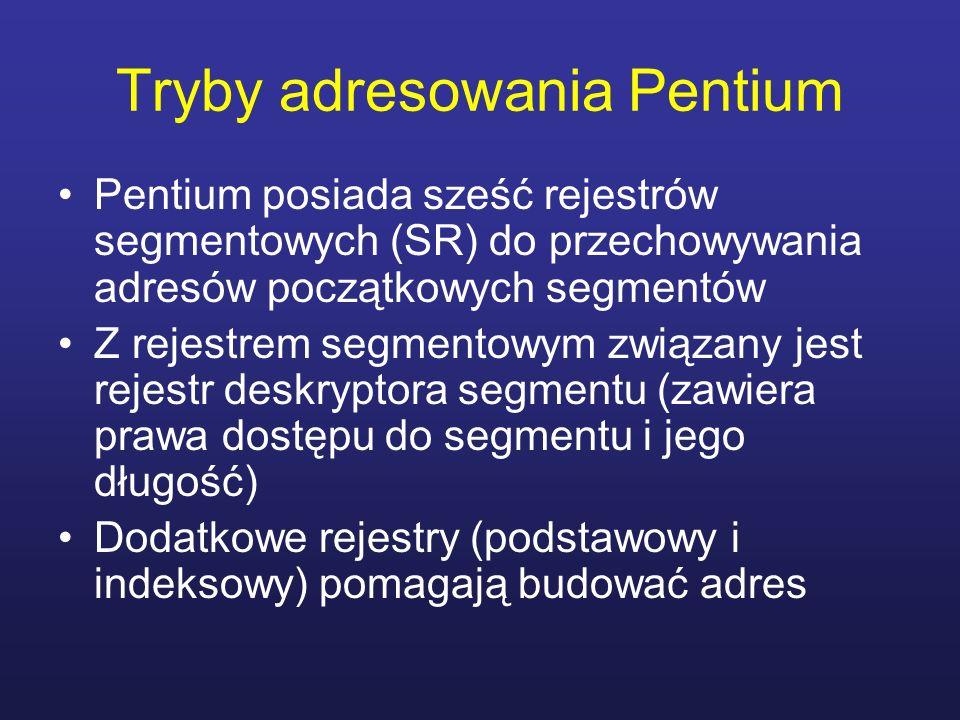 Tryby adresowania Pentium