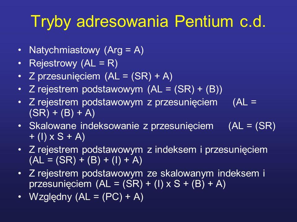 Tryby adresowania Pentium c.d.
