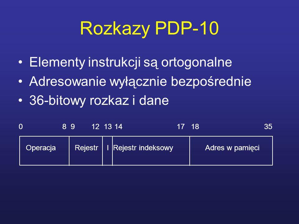 Rozkazy PDP-10 Elementy instrukcji są ortogonalne