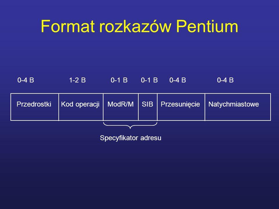 Format rozkazów Pentium