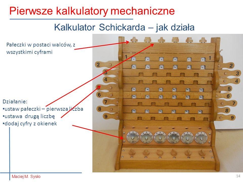 Kalkulator Schickarda – jak działa
