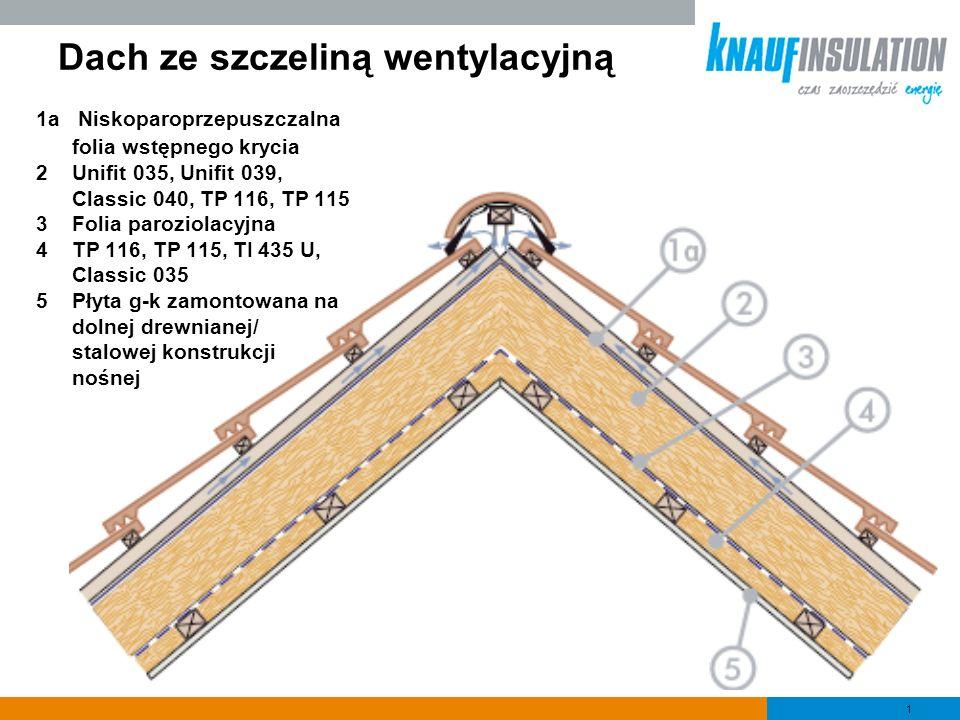 Dach ze szczeliną wentylacyjną