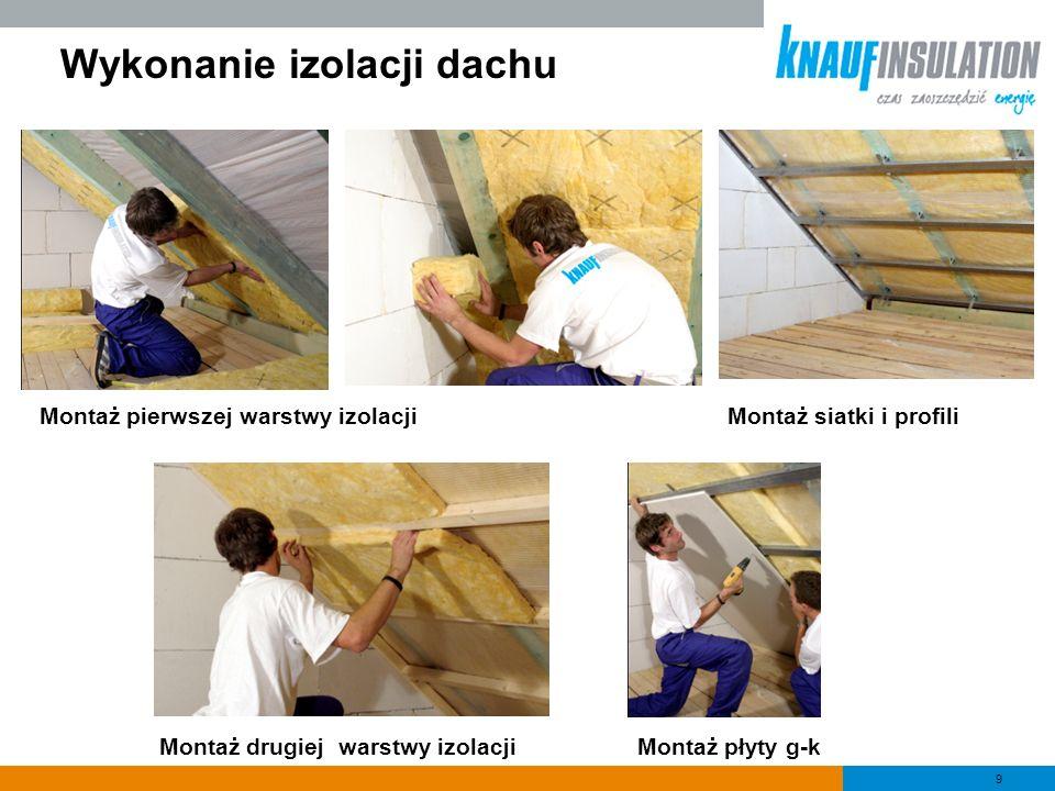Wykonanie izolacji dachu