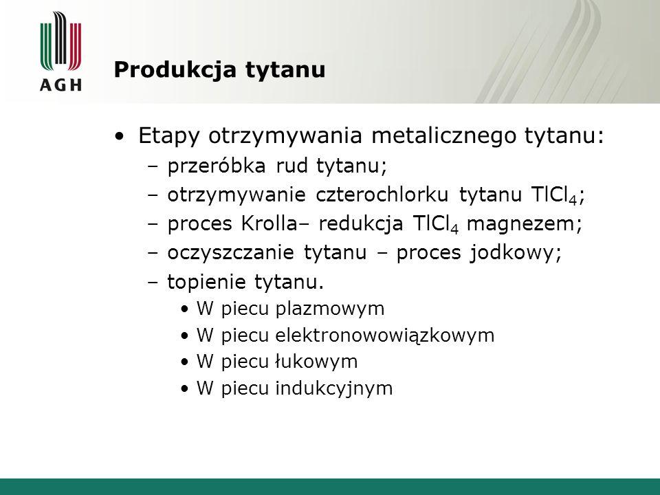 Etapy otrzymywania metalicznego tytanu: