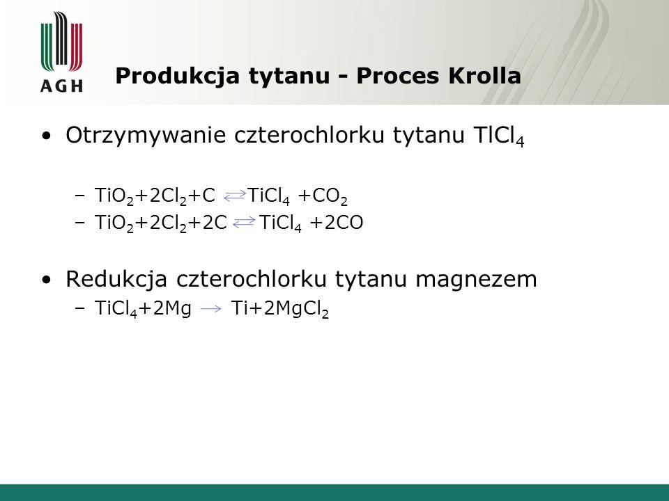 Produkcja tytanu - Proces Krolla