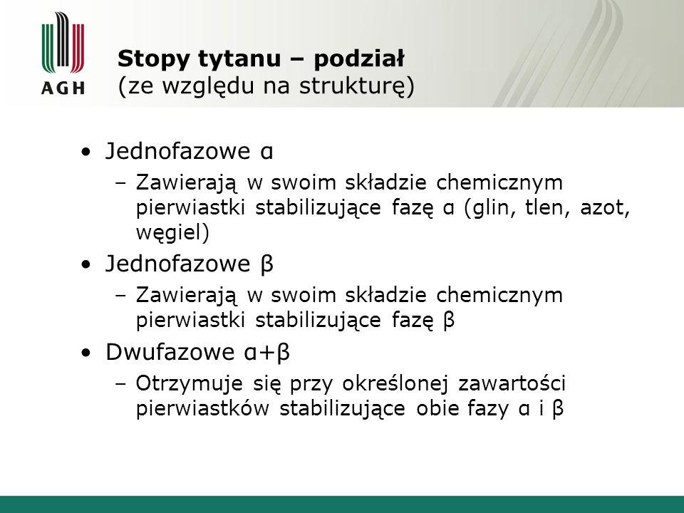 Stopy tytanu – podział (ze względu na strukturę)