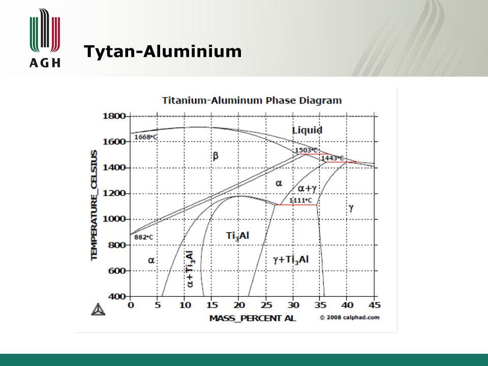 Tytan-Aluminium