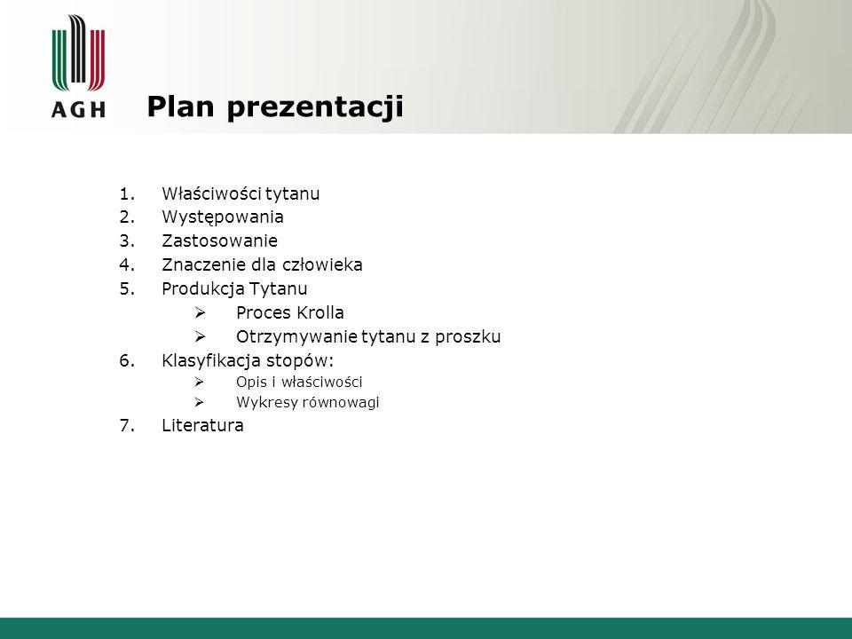 Plan prezentacji Właściwości tytanu Występowania Zastosowanie