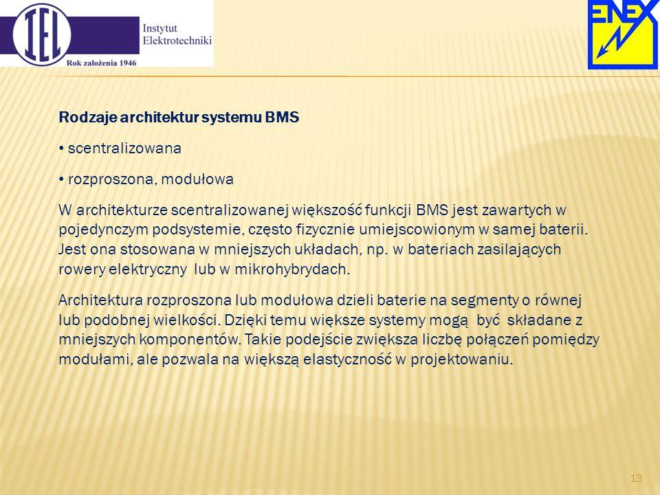 Rodzaje architektur systemu BMS