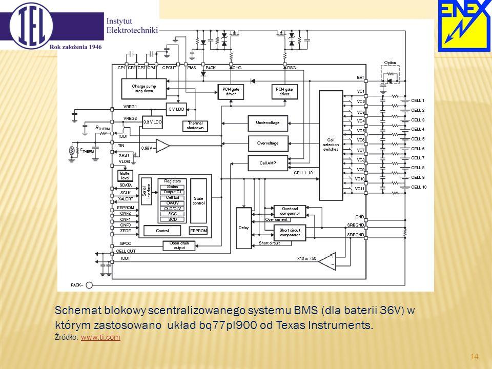 Schemat blokowy scentralizowanego systemu BMS (dla baterii 36V) w którym zastosowano układ bq77pl900 od Texas Instruments.