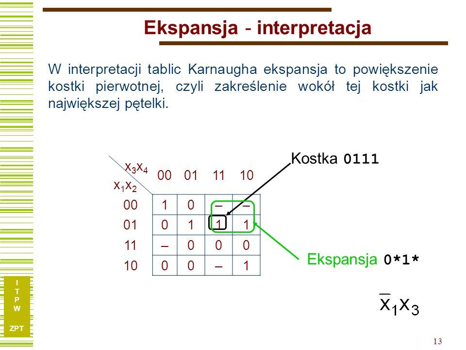 Ekspansja - interpretacja