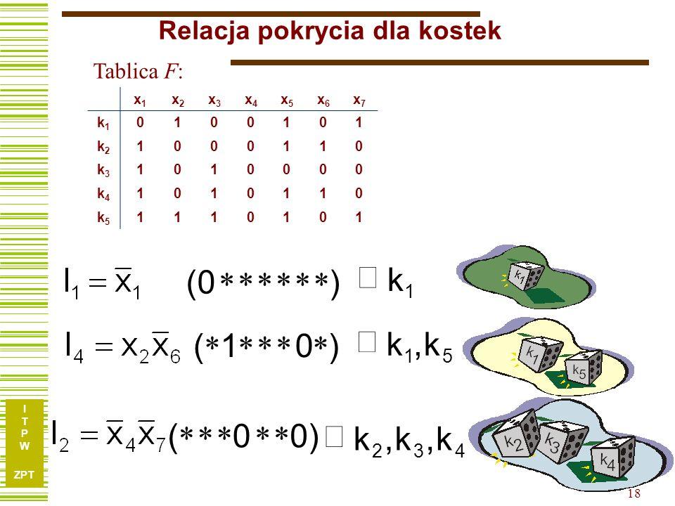 ) (0 * k Ê ) 1 ( * , k Ê 0) ( * k , Ê Relacja pokrycia dla kostek