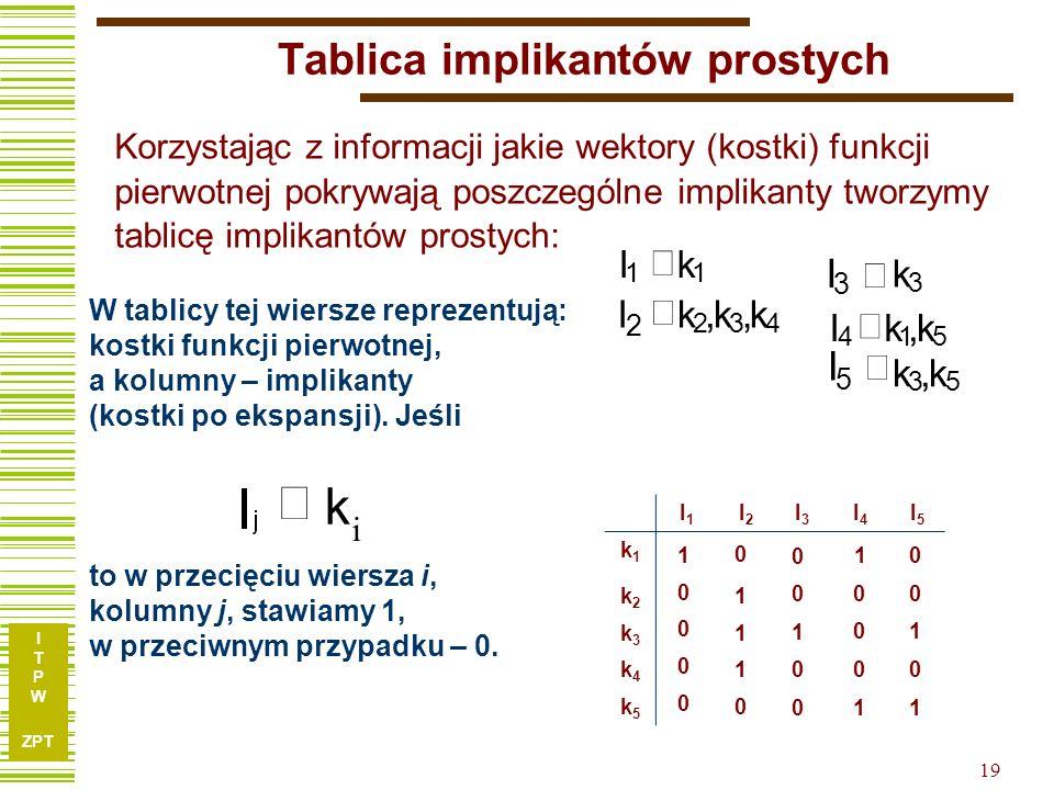 Tablica implikantów prostych