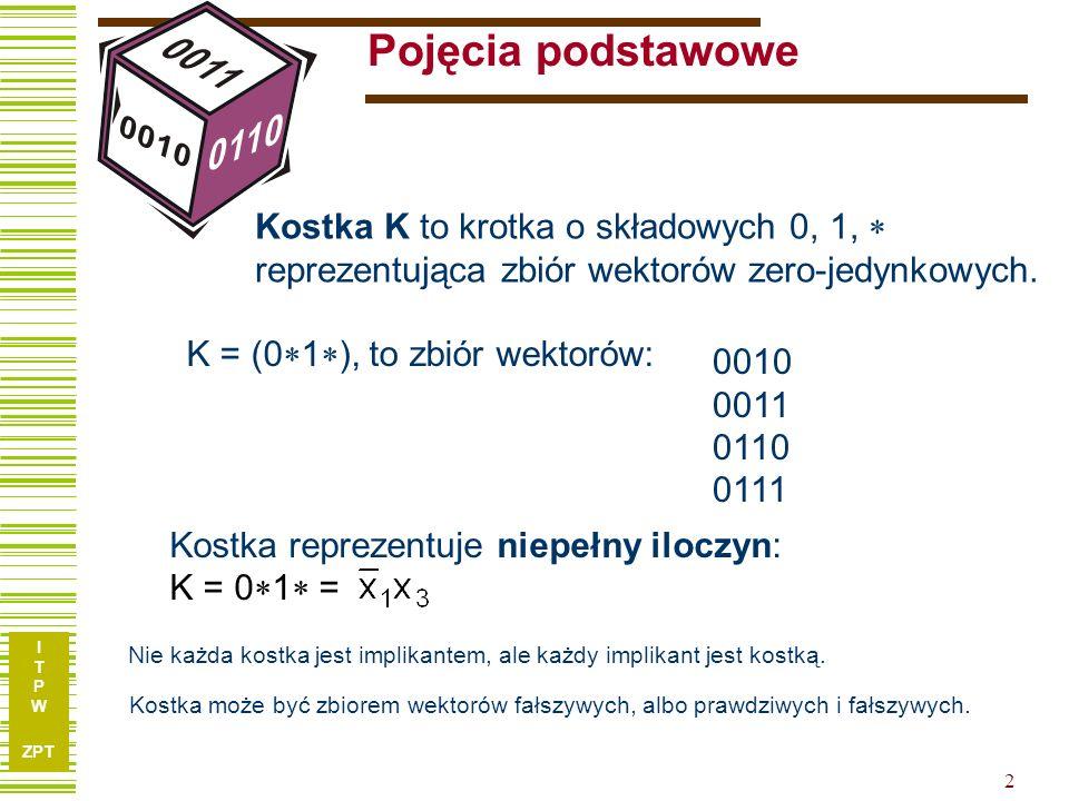 Pojęcia podstawowe Kostka K to krotka o składowych 0, 1,  reprezentująca zbiór wektorów zero-jedynkowych.