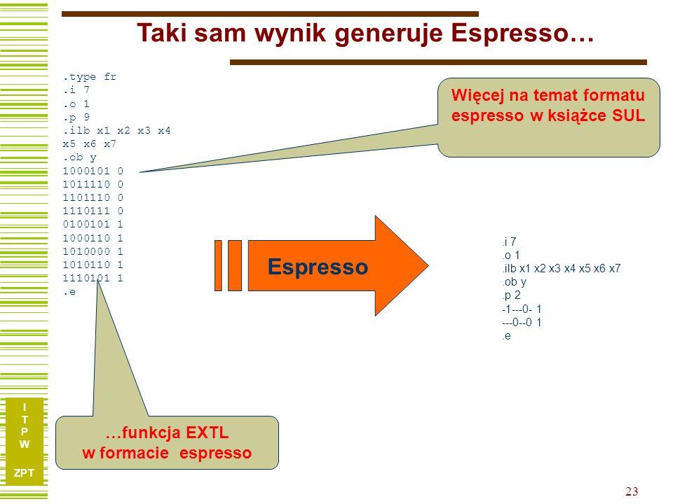 Więcej na temat formatu espresso w książce SUL