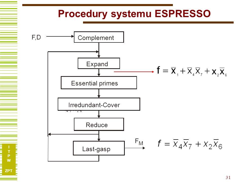 Procedury systemu ESPRESSO
