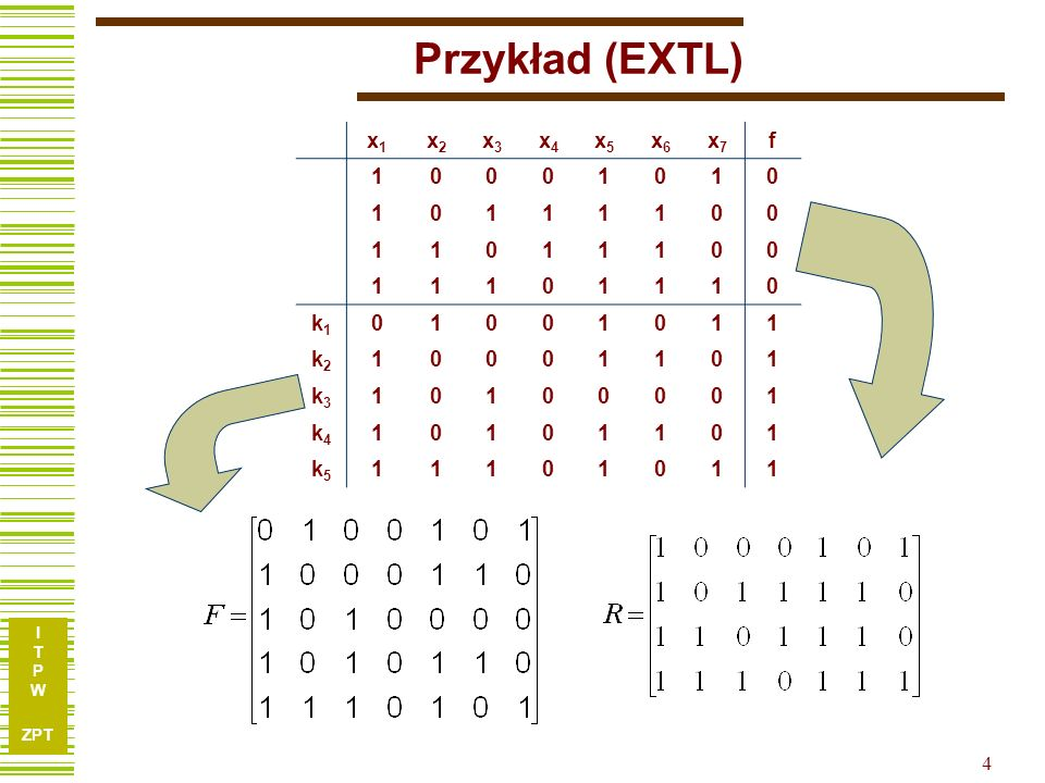 Przykład (EXTL) x1 x2 x3 x4 x5 x6 x7 f 1 k1 k2 k3 k4 k5