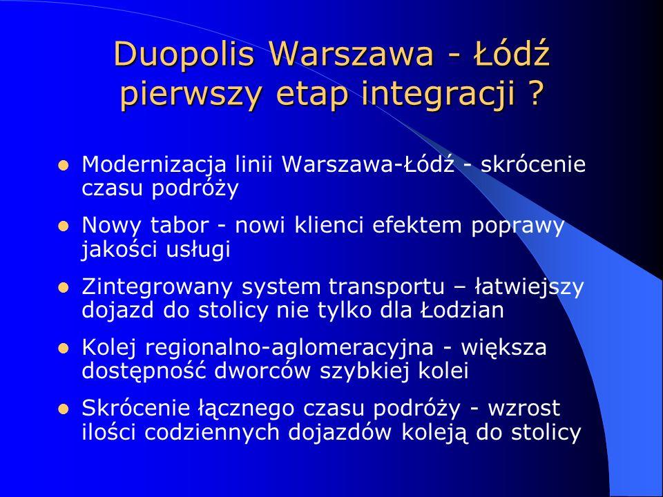 Duopolis Warszawa - Łódź pierwszy etap integracji