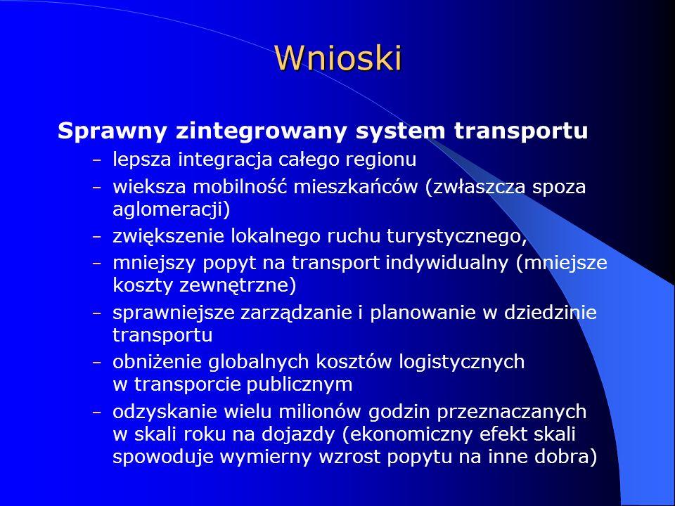 Wnioski Sprawny zintegrowany system transportu