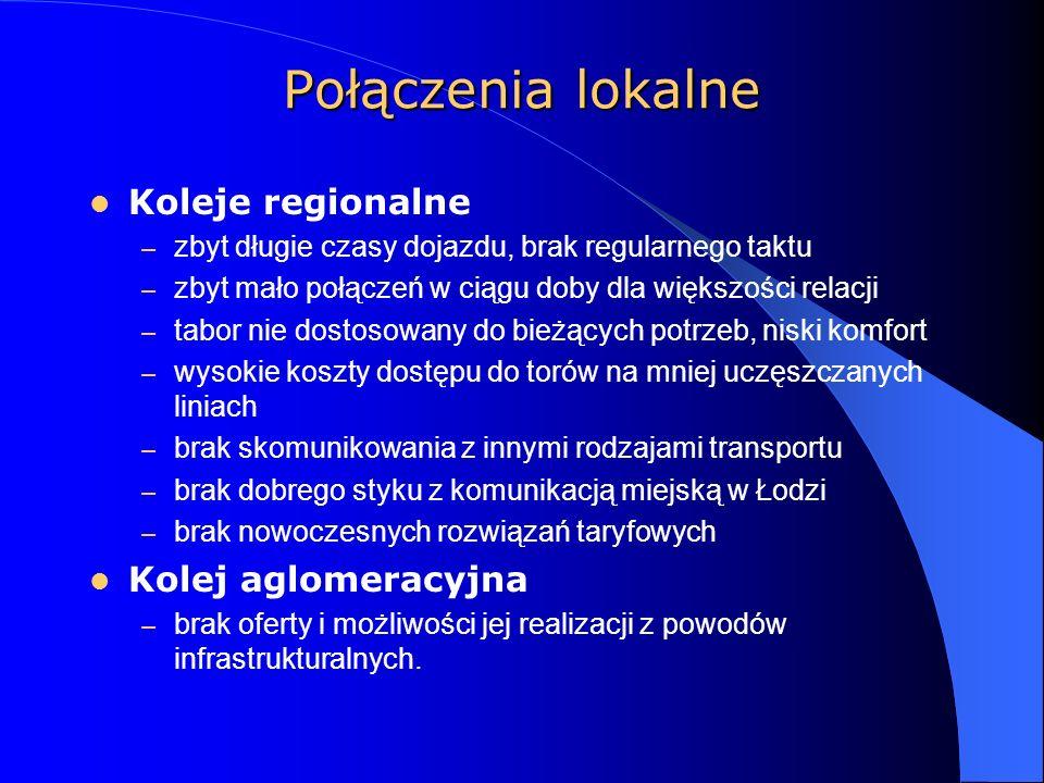 Połączenia lokalne Koleje regionalne Kolej aglomeracyjna