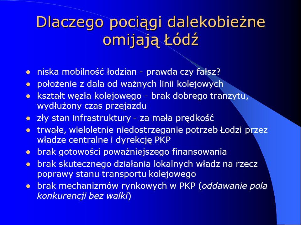 Dlaczego pociągi dalekobieżne omijają Łódź