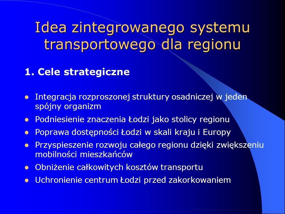 Idea zintegrowanego systemu transportowego dla regionu