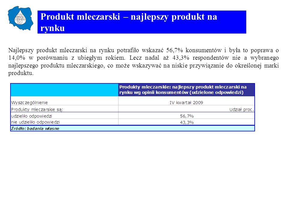 Produkt mleczarski – najlepszy produkt na rynku