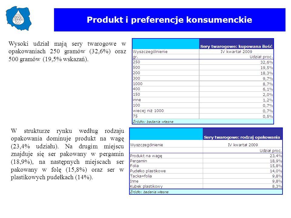 Produkt i preferencje konsumenckie