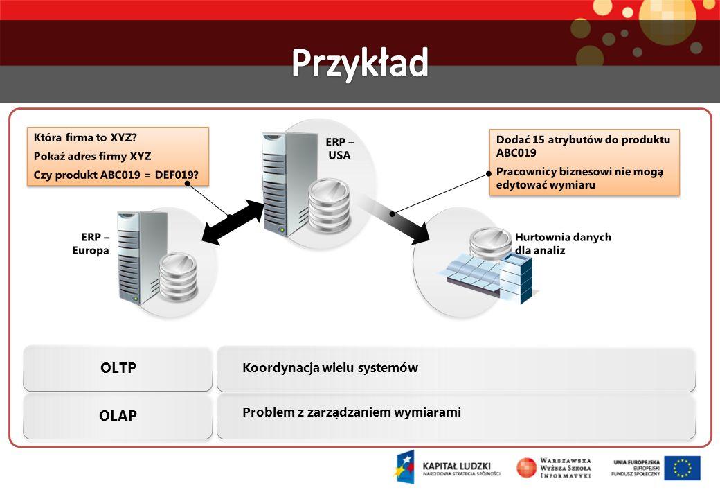 Przykład OLTP OLAP Koordynacja wielu systemów