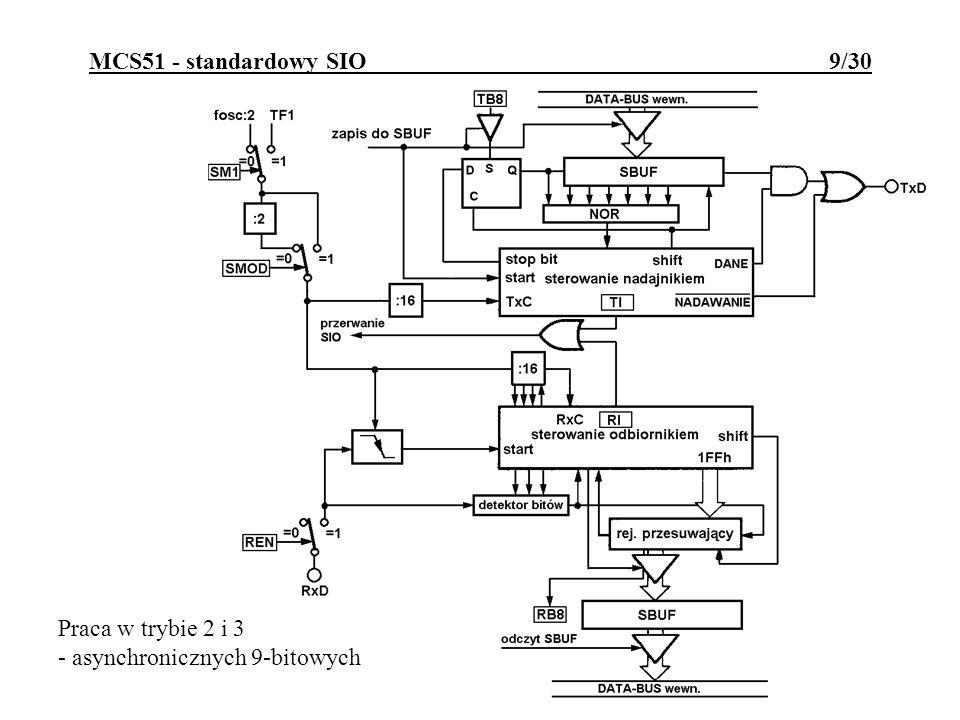 MCS51 - standardowy SIO 9/30