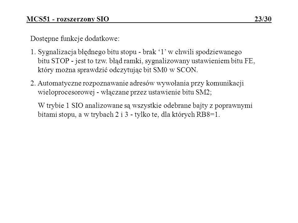 MCS51 - rozszerzony SIO 23/30