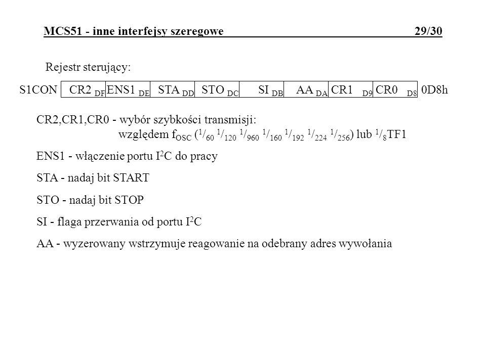 MCS51 - inne interfejsy szeregowe 29/30