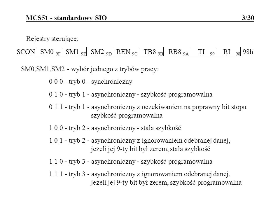 MCS51 - standardowy SIO 3/30