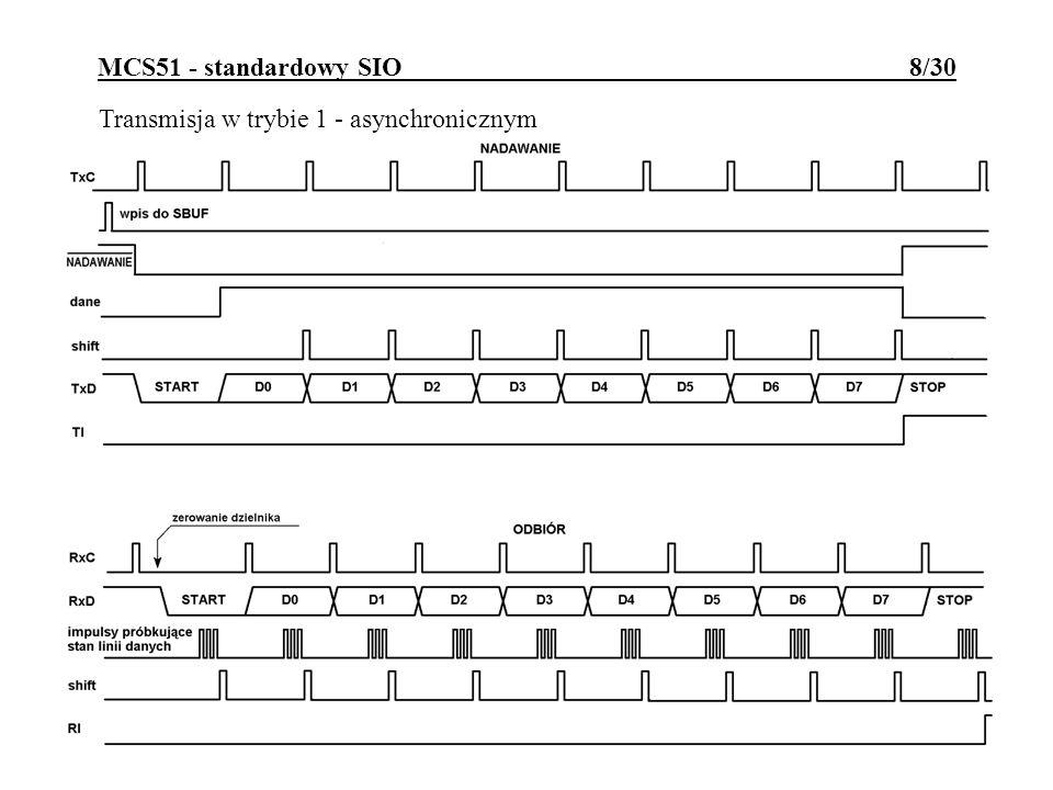 MCS51 - standardowy SIO 8/30
