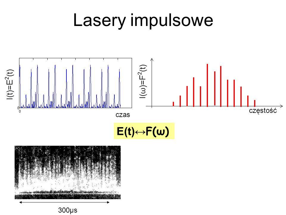 Lasery impulsowe I(ω)=F2(t) I(t)=E2(t) częstość czas E(t)↔F(ω) 300μs