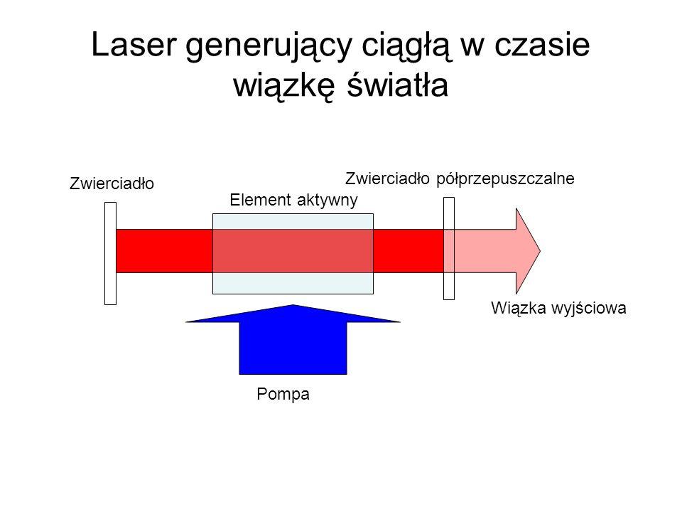 Laser generujący ciągłą w czasie wiązkę światła
