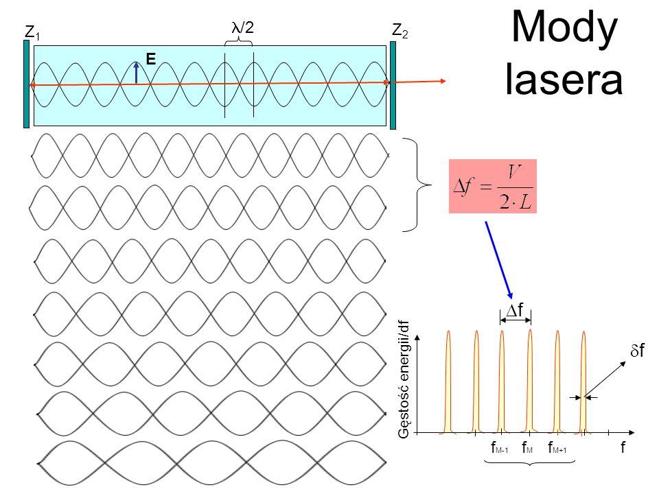 Mody lasera l/2 Z1 Z2 E Df df Gęstość energii/df fM-1 fM fM+1 f