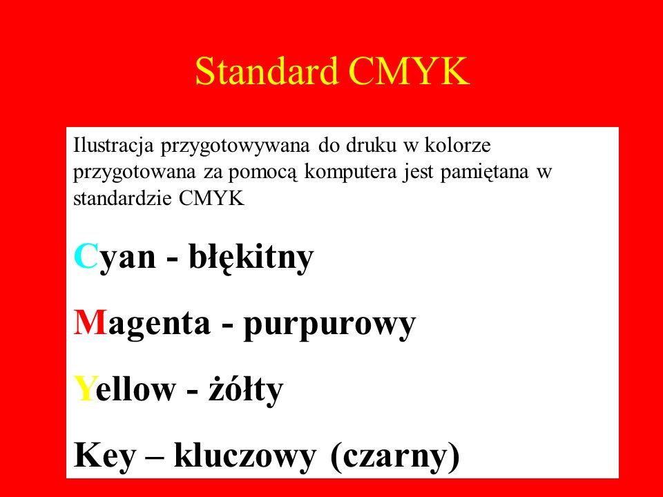 Standard CMYK Cyan - błękitny Magenta - purpurowy Yellow - żółty