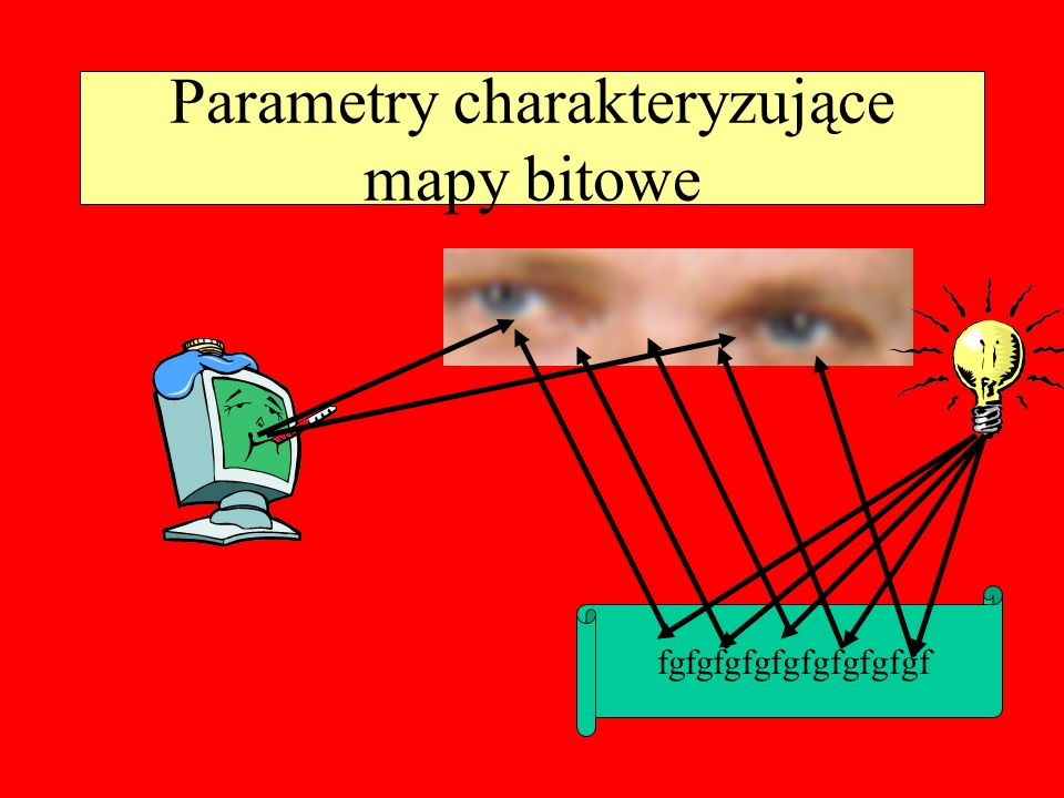Parametry charakteryzujące mapy bitowe